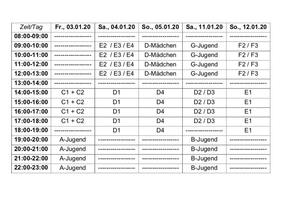 Turnierplan Wikinger CUP 2020